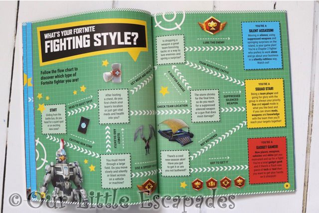 whats your fortnite fighting style